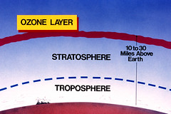 Exif | Ozone layer, location in atmosphere of. | Flickr ...