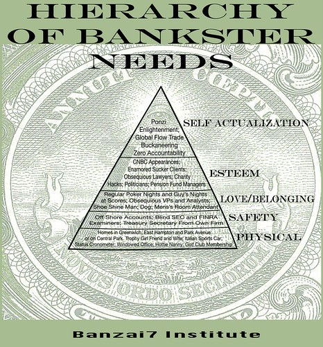 HIERARCHY OF BANKSTER NEEDS by Colonel Flick
