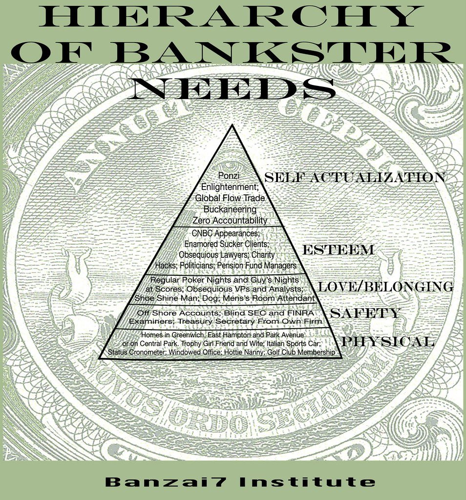 HIERARCHY OF BANKSTER NEEDS