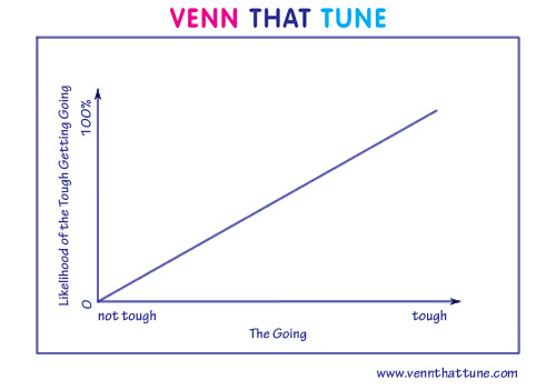 Venn That Tune sample 2