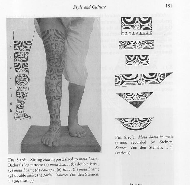 Schrift tattoovorlagen schrift