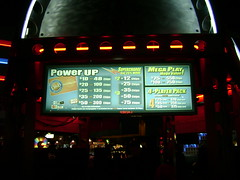 Dave and Busters Price Chart