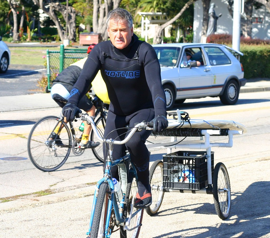 The Fundamentals Of Quad Biking