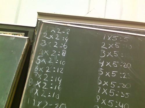 Tafel van 2 en 5