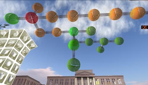 Wiki-Tree, 3D Wiki, Wikitecture 4.0