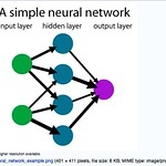 Image:Neural network example.png - Wikipedia, the free encyclopedia