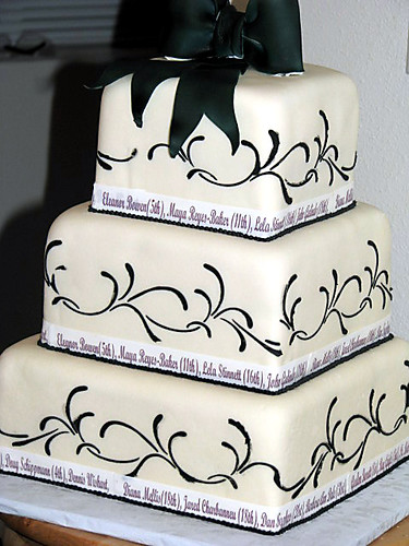 Very Big Birthday Cake Images Dmost for