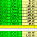 2008-07-15 intro Dow Jones Industriales