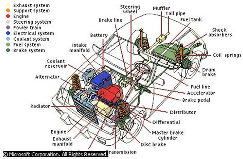 Vehicle Wiring Diagram Chart : Geofacts automobile