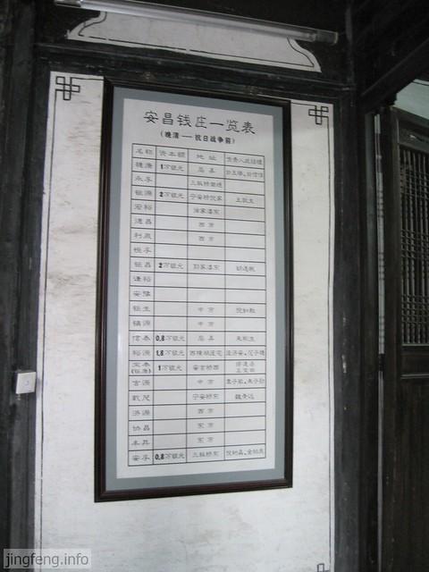 安昌古镇 银行 (2)