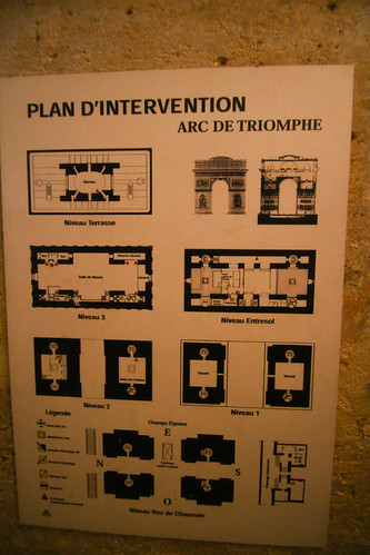 Schematics of the Arc de Triomphe