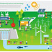 Energy: What Renewable Energy Sources Is The World Using? by GOOD.is