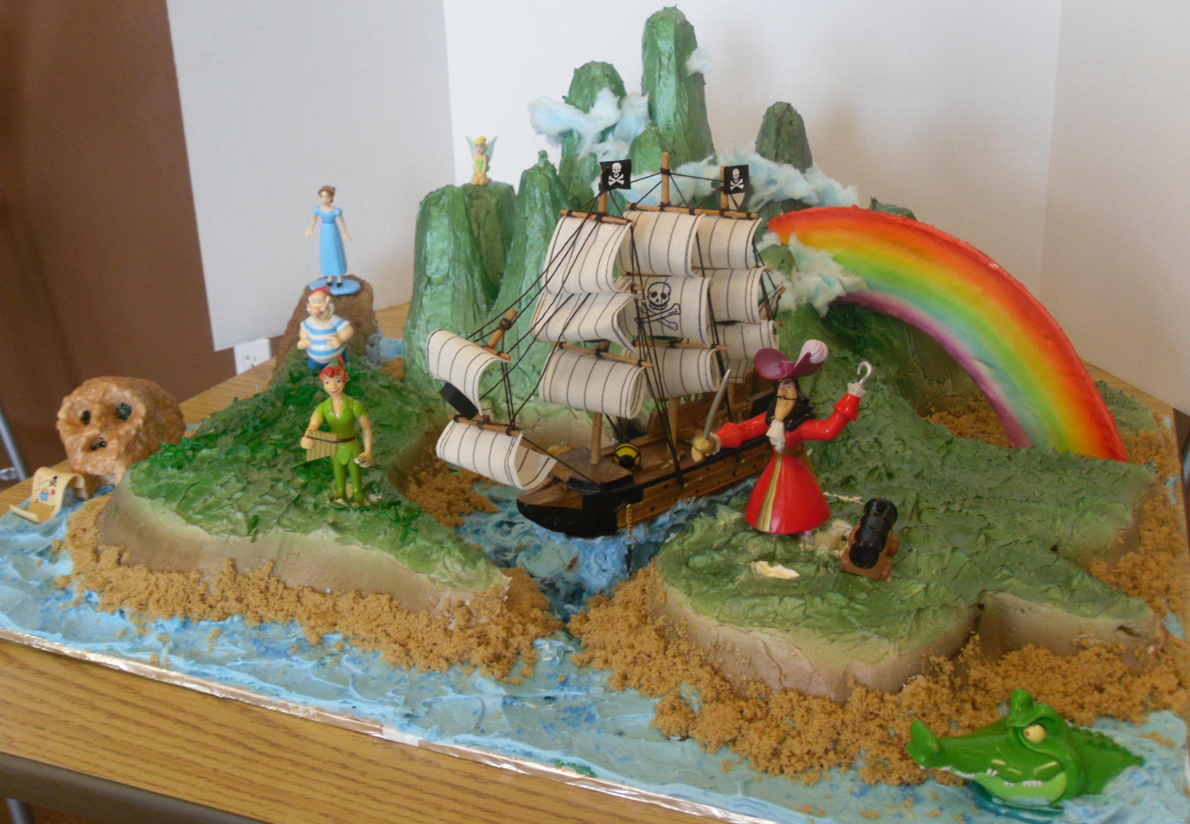 Peter Pan Cake Toppers Uk