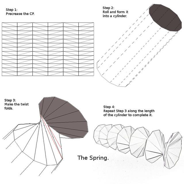 spring-diagram
