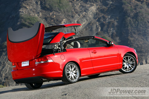 2008 Volvo C70 T5 For Full Size Images And To See The