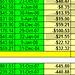 2008-07-15 intro Nasdaq 100