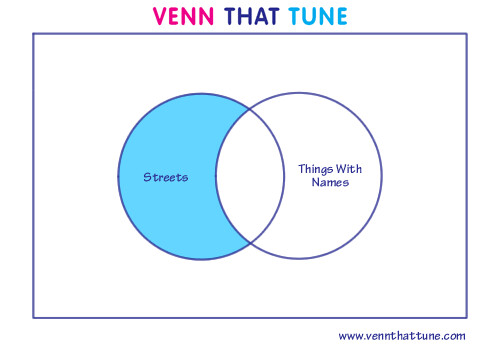 Venn That Tune sample 6
