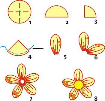 pap da flor de fuxico