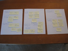Technology plan outline