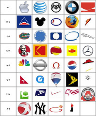 Iconic  Brand Alphabet