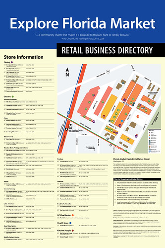 Explore Florida Market: Business Directory