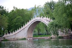 Around Kūnmíng