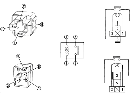 nissan elgrand e51 wiring diagram wiring diagram pictures. Black Bedroom Furniture Sets. Home Design Ideas