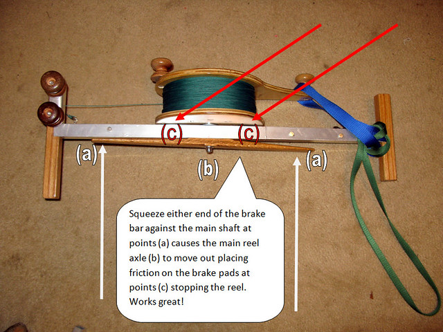 WW Stratospool Kite Reel - How The Brake Works
