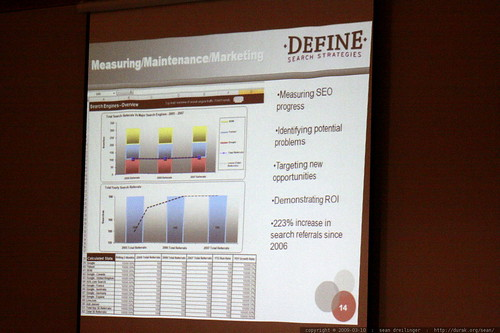slide: measuring / maintenance / marketing   sempdx searchfest 2009    MG 9997