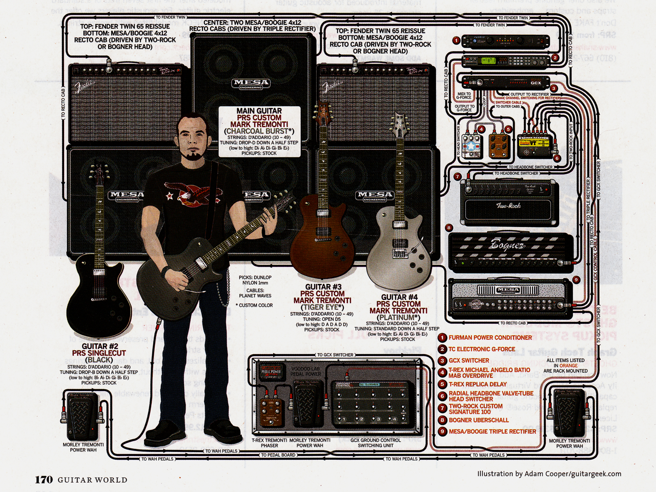 prs archon high gain amp ultimate metal heavy metal forum and community. Black Bedroom Furniture Sets. Home Design Ideas