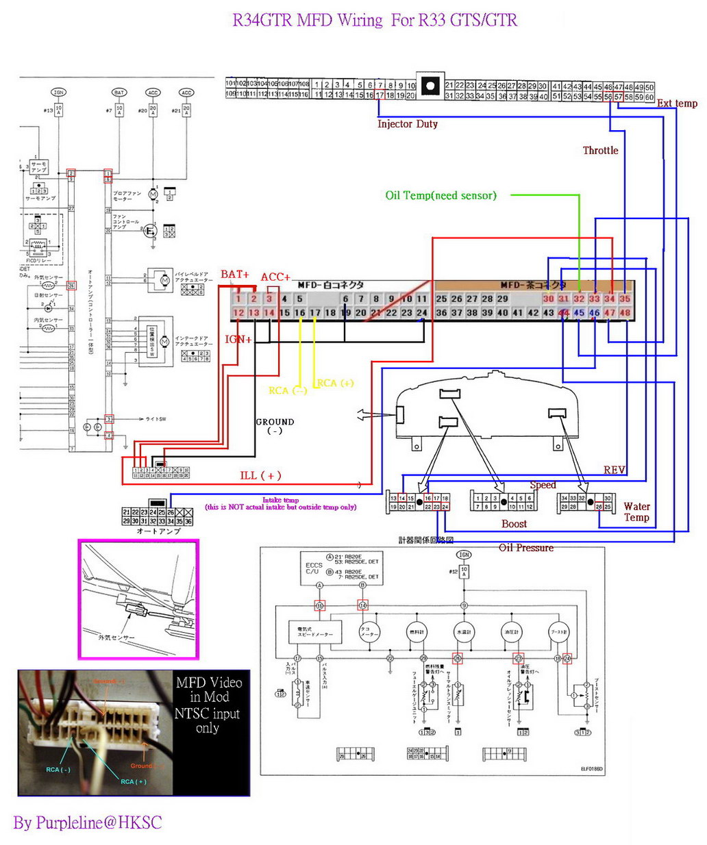 nissan skyline r32 wiring diagram  nissan  get free image