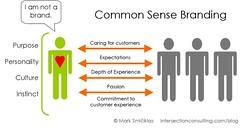 Common Sense Branding in Self-Publishing