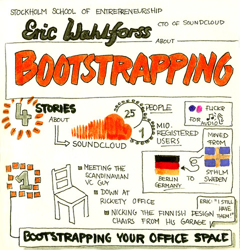 Eric Wahlforss on Bootstrapping Part I