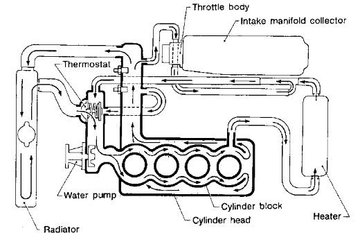 s14 ka24de wiring diagram - 28 images