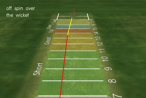 6 Ways spinners can get more wickets - off spin over