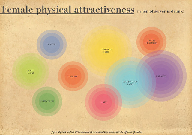 hunger and female physical attractiveness Primary cue to female physical attractiveness across cultures importantly, these studies influence of hunger on judgments of female attractiveness 355.