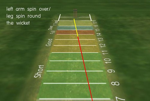 6 Ways spinners can get more wickets - leg stump line