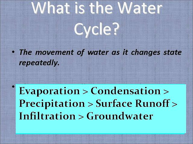 Define Water Cycle Water Cycle Definition 2