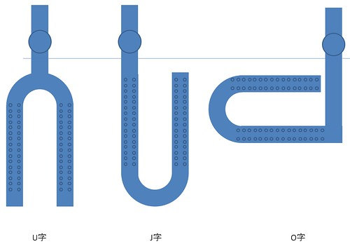 たこ焼き器配管形状