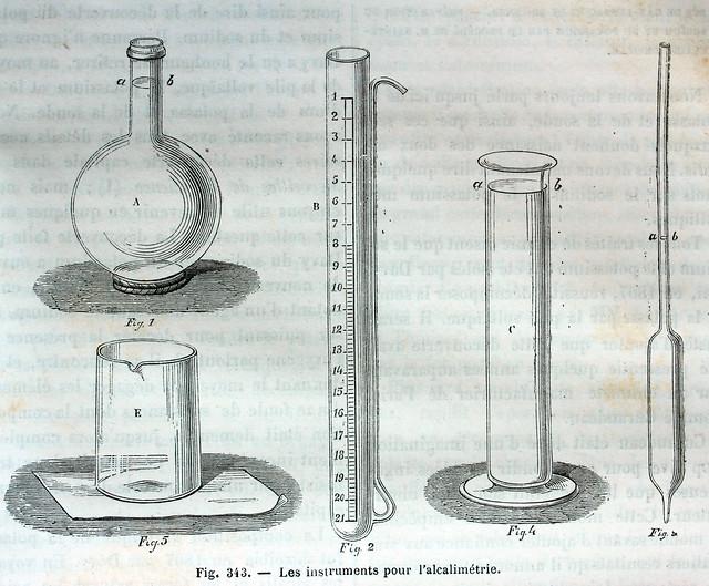 """""""Les instruments pour l'alcalimétrie"""""""