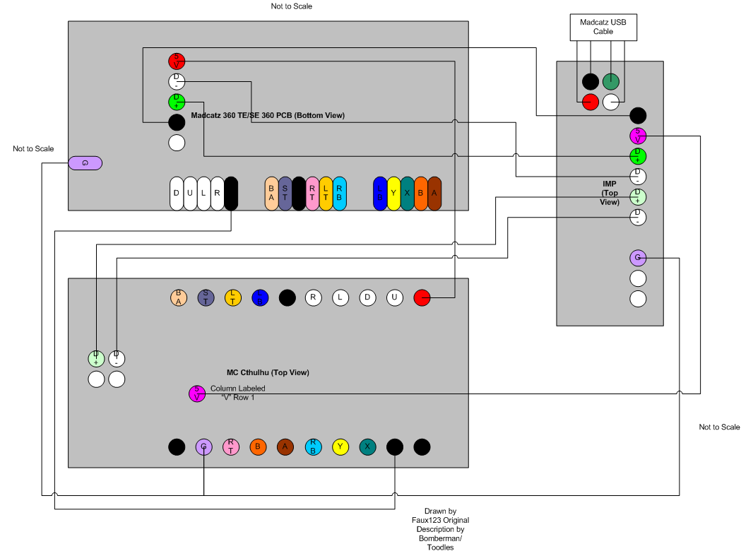 Cable Wiring Diagram Further Pinout For Rj45 Cat5e Wiring Diagram On