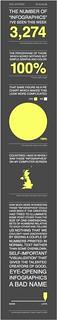 Infographics nonsense