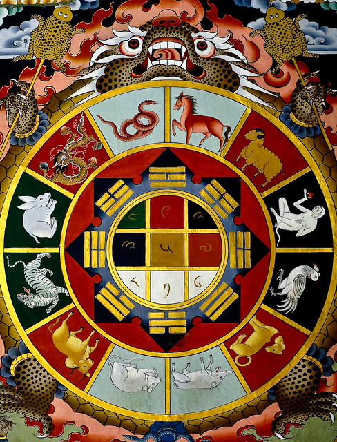 Painting Of Buddhist Astrology Flickr Photo Sharing