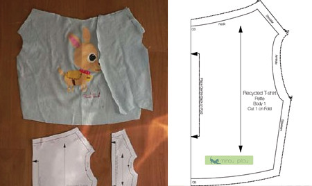 Free Online Dog Clothes Patterns – The Happy Dog Spot – Your Spot