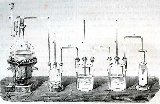 """""""Préparation du gaz acide sulfureux dans les laboratories""""."""