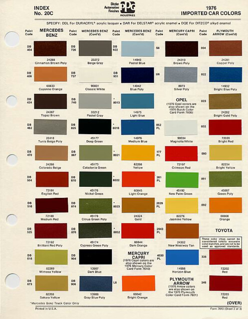 Ppg Vibrance Paint Codes