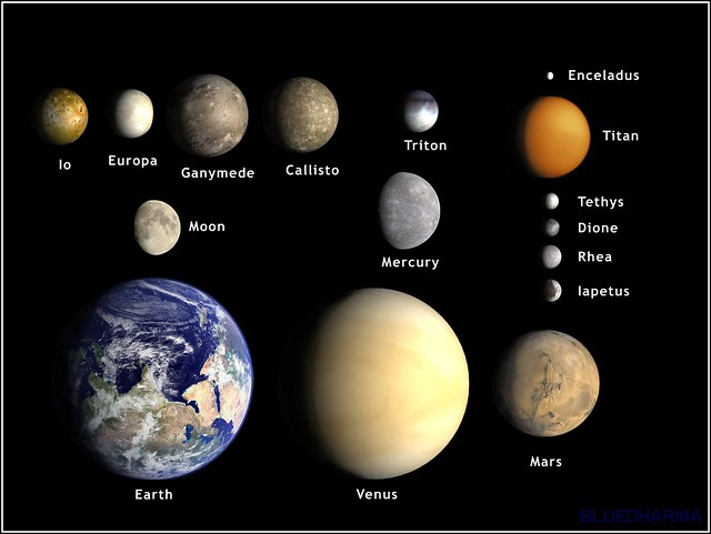 what are the colors of the planets in the telling order colors - photo #36