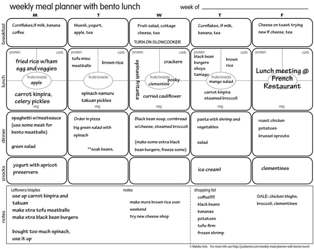 Printables Diabetic Meal Planning Worksheet example of menu planning healthy ways to lose stomach fat diabetes meal worksheet