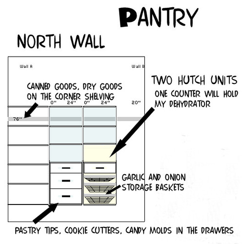 Dog Hill Kitchen Pantry Plans