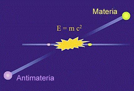 Colisión de materia y antimateria